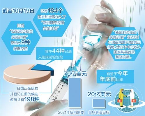 """加入""""新冠肺炎疫苗实施计划"""" 中国展现大国责任与担当"""